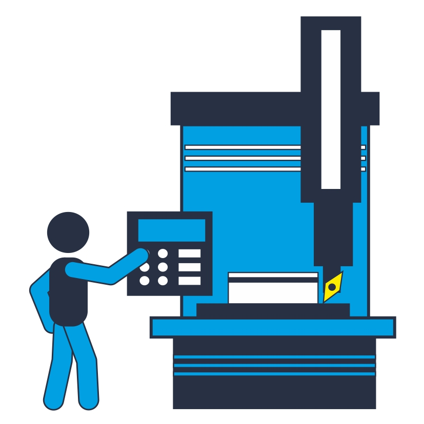CNC-Zerspanung